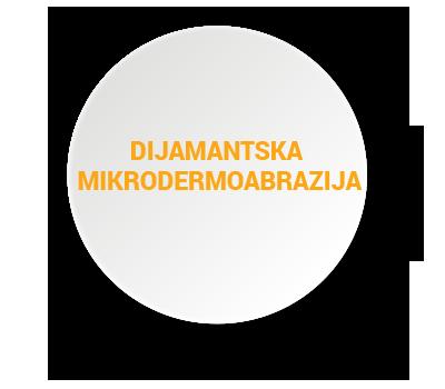 DIJAMANTSKA MIKRODERMOABRAZIJA
